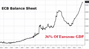 ecb-balance-sheet